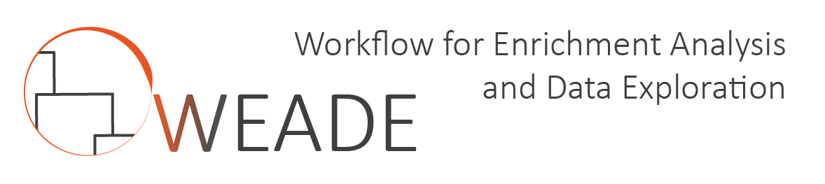 WEADE - Workflow for Enrichment Analysis and Data Exploration